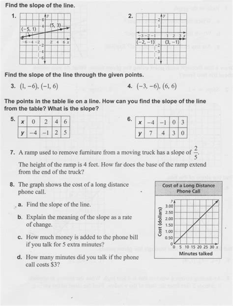 Rate Of Change And Slope Worksheet With Answers by Practice 6 2 Slope Intercept Form Worksheet Answers