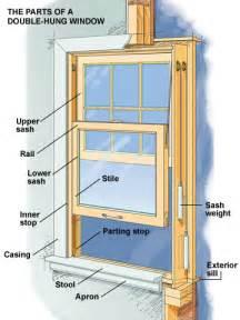 Parts Of A Window Sill Window Materials Vinyl Fiberglass Wood And Clad