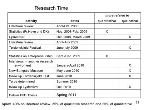 analysis section of research paper writing the analysis section of a dissertation capstone