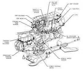1995 saturn speed manual 000 miles the car ran brake pads