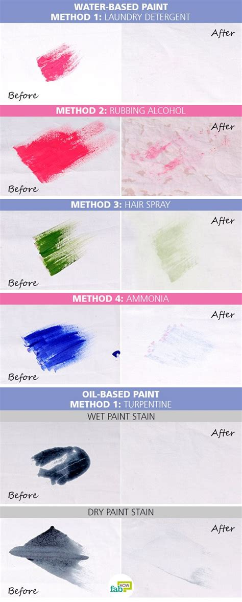 how to get paint out of clothes fab how