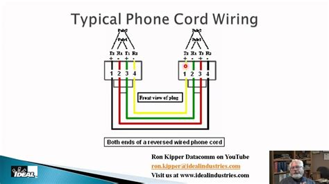 tip and ring colors residential structured cabling part 7 telephone