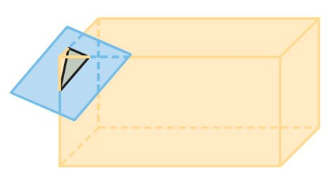 right section of a prism describing cross sections