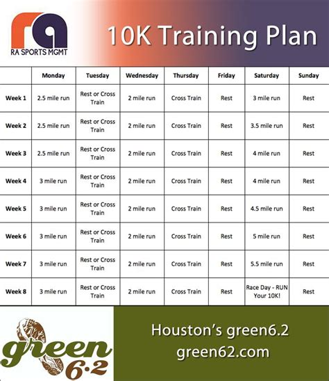 To 10k Running Plan by 25 Best Ideas About 10 K On Running