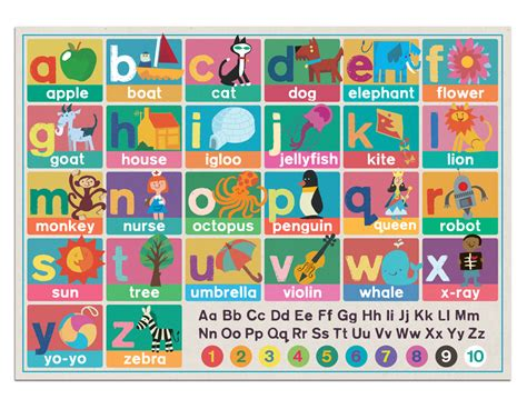 alphabet chart alphabet chart salvador design