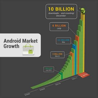 android mobile operating system unlocked android phones tips and guide