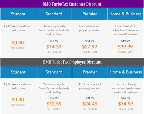 bank code for bmo bmo turbotax discount for 2015 bank of montreal