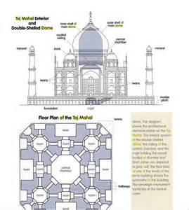 taj mahal floor plan the taj mahal subratachak