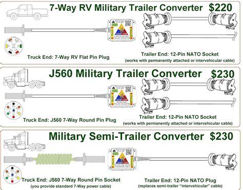 12 pin nato trailer wiring diagram 39 wiring