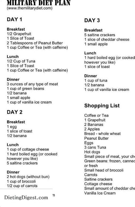 Meal Plans For Weight Loss With Grocery List Grocery List Template Meal Plan Template For Weight Loss
