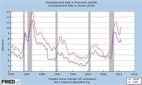 Illinois Unemployment Office by Unemployment Weekly Claim Illinois Unemployment Weekly Claim