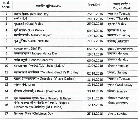 govt holiday list 2016 list of holidays bhabha atomic research centre barc