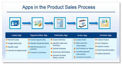 sales workflow process effective crm sales process apptivo