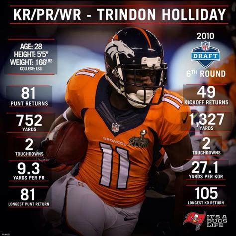 reset online madden record bucs have signed trindon holliday here s his career