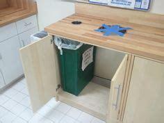 Hacker Kitchen Bins Rubbish Bin In The Bench To Compost Bin ן
