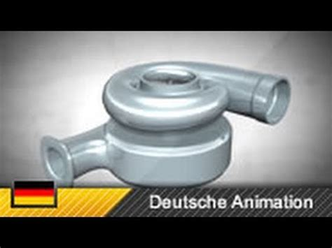 turbo charger animation dieselmotor 4 zylinder motor viertakter