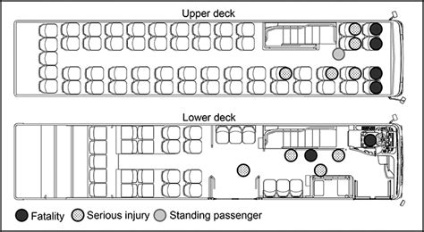 double decker bus floor plan railway investigation report r13t0192 transportation