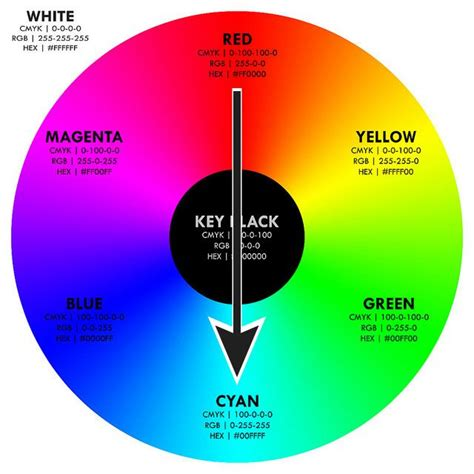 complementary color finder complementary colors search origins of color