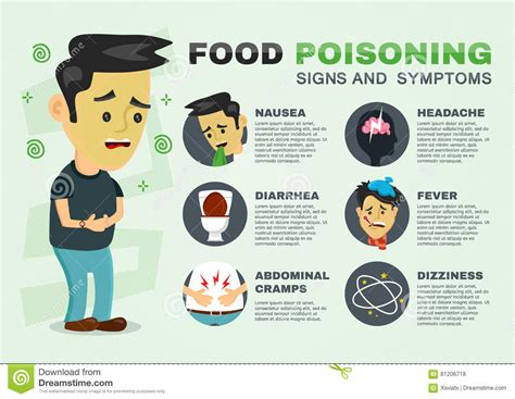 food poisoning symptoms food poisoning constipation symptoms 28 images diarrhea stock images royalty free