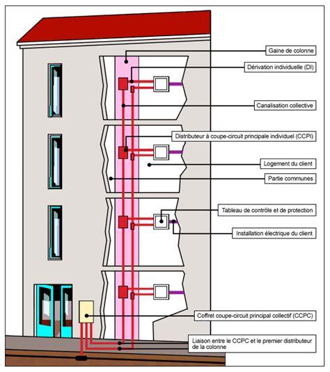 Lettre De Demande D Installation D Un Compteur Electrique Raccorder Un Logement Collectif Enedis