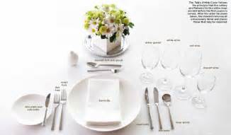 Dining Room Plate Sets by Menu And Table Layout Kullabs Com