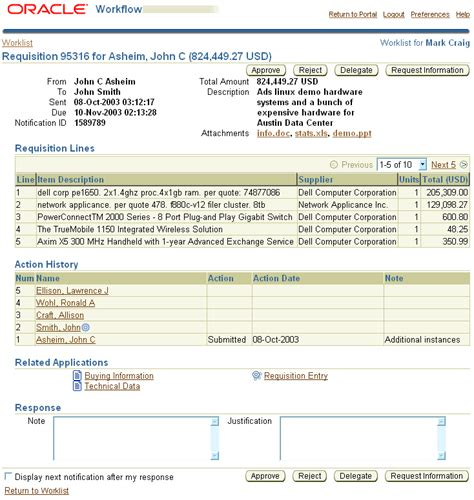 oracle workflow notification blaf guidelines notification page templates