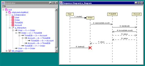 sequence diagram editor classifierrole message and editors