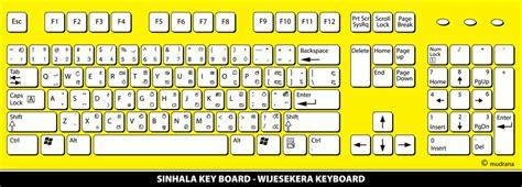 sinhala keyboard layout free download download sinhala fonts free orayans com