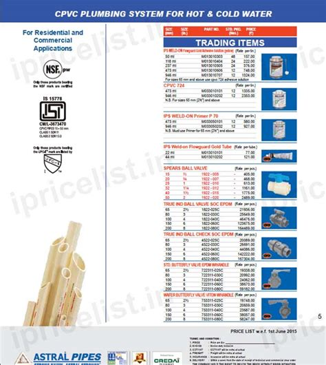 Thermometer Astm 12c astm e23 pdf