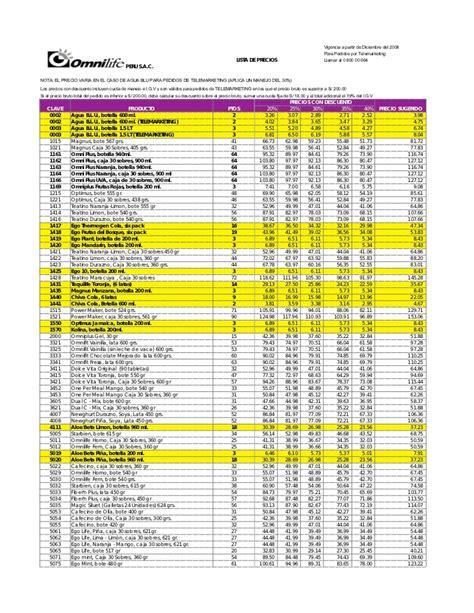 lista de precios de abb en colombia 2014 voltimumcomco peru omnilife