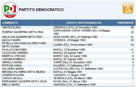 ministero interno elezioni europee 2014 le news di santacroceonline