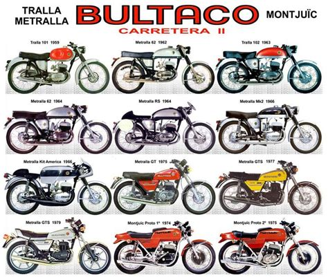 Poster Retro Otomotif 1000 images about vintage motorcycle pictures on