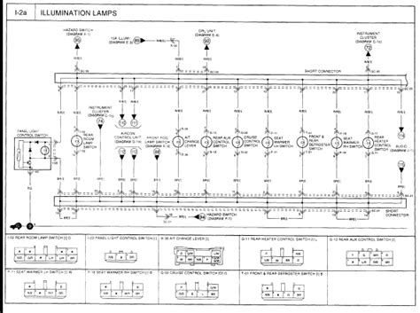 kia grand carnival wiring diagram wiring diagram with