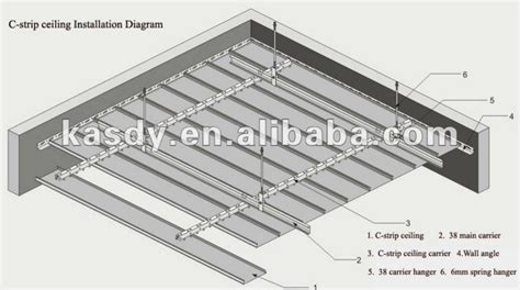 C Ceiling Function by Wholesale Function D Proof C Shape Perforated Aluminum Ceiling Panel For Alibaba