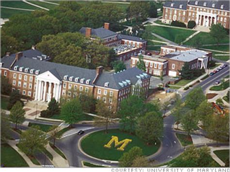 Top Mba Programs In Maryland by 25 Top Programs For Undergrads Of Maryland