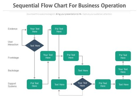 operational flow chart template venn diagram ppt slide venn get free image about wiring