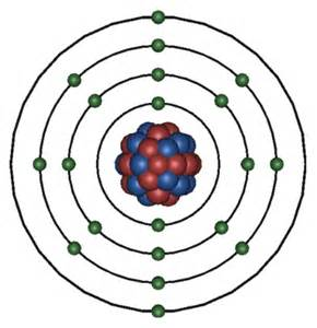 Zinc Protons Neutrons Electrons The Calcium Atom Thinglink