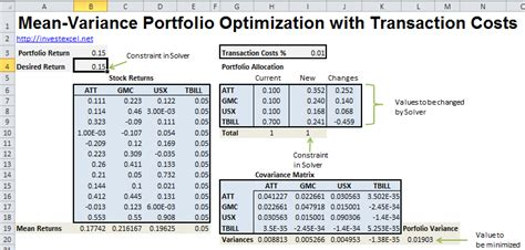 Variance Optimization Excel Template Mean Variance Optimization With Transaction Costs