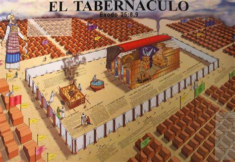el tabernaculo o tienda de reunion de israel image gallery tabernaculo