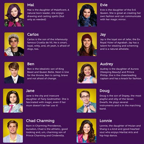 biography dvd list cast of descendants characters