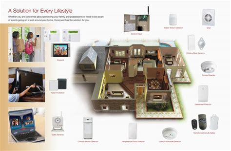image gallery home security alarm