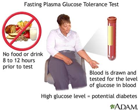 fasting blood test pre diabetes glossary of terms letter f
