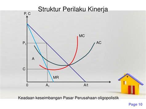 Ekonomi Industri Pendekatan Struktur Perilaku Dan Kinerja Lincolin ppt industri oligopoli dan monopoli powerpoint