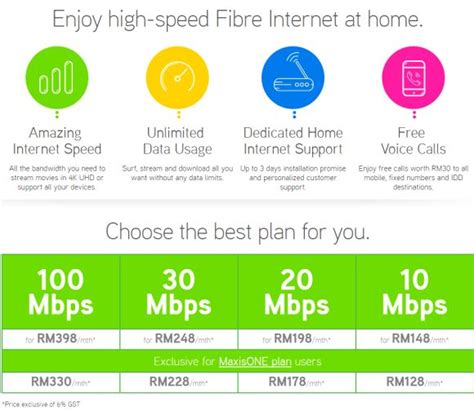 internet plan for home maxis fibre internet now delivers 100mbps to your home