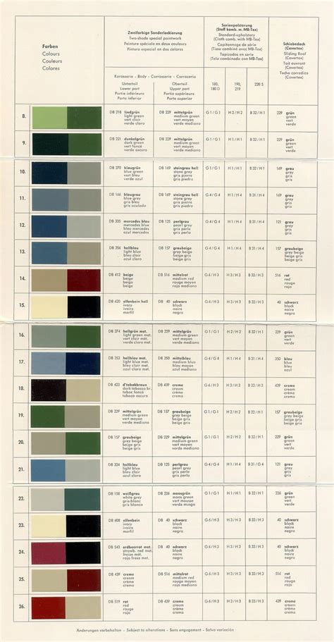 Mercedes Interior Color Codes by Pin By Wesley Wormser On Mercedes W128 180