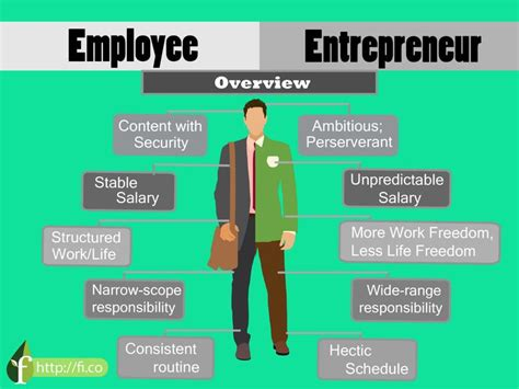 lead your tribe your work an entrepreneur s guide to creating a culture that matters books 14 best images about from employee to entrepreneur on