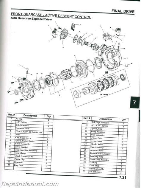 2008 polaris 700 x2 wiring diagram polaris sportsman x2