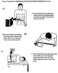 Strengthening exercises for rotator cuff muscles rotator cuff