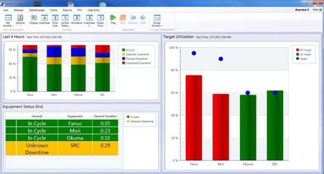 Changes On Shops Floor by Dataxchange Real Time Viewer Shop Floor Automations