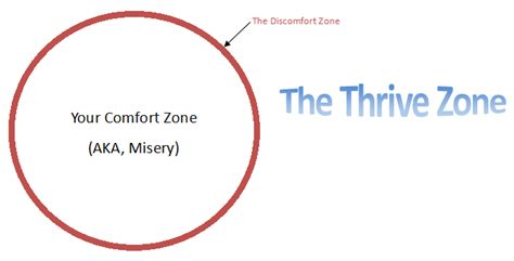 opposite of comfort zone be honest is your comfort zone actually comfortable